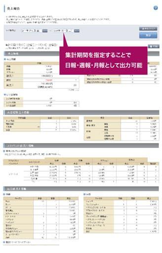 売上報告画面 日報・週報・月報として出力可能